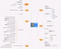 План-схема мероприятий семейного поселения 2012
